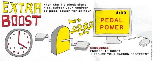 Pedal Power by Sarah Hyndman